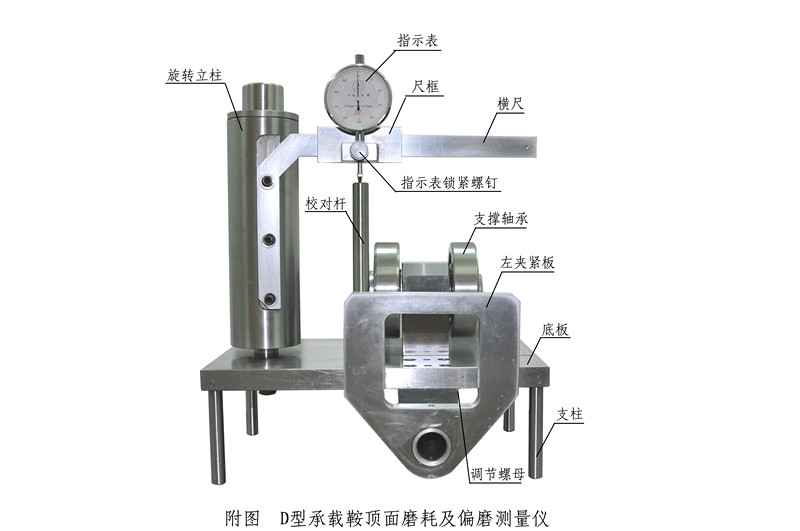 D型承载鞍顶面磨耗及偏磨测量仪