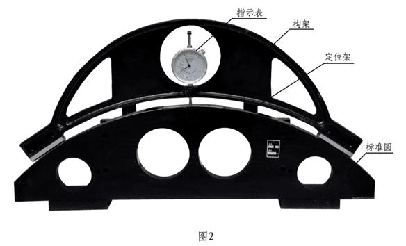 GF922-D型动车组轮径测量仪